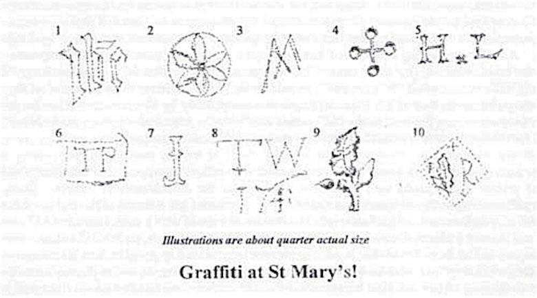 Black pen drawing of strange marks, circles etc.