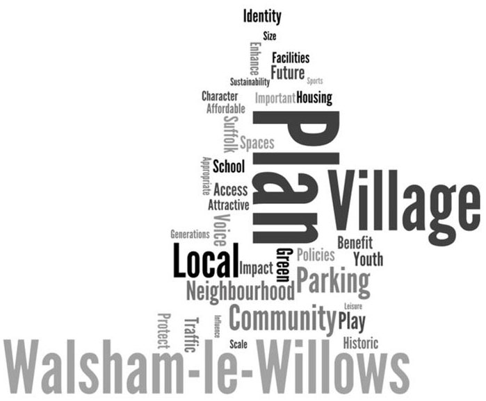 walsham le willows word cloud logo for neighbourhood plan